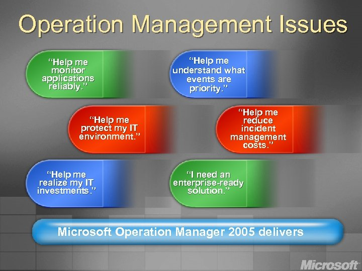 """Operation Management Issues """"Help me monitor applications reliably. """" """"Help me protect my IT"""