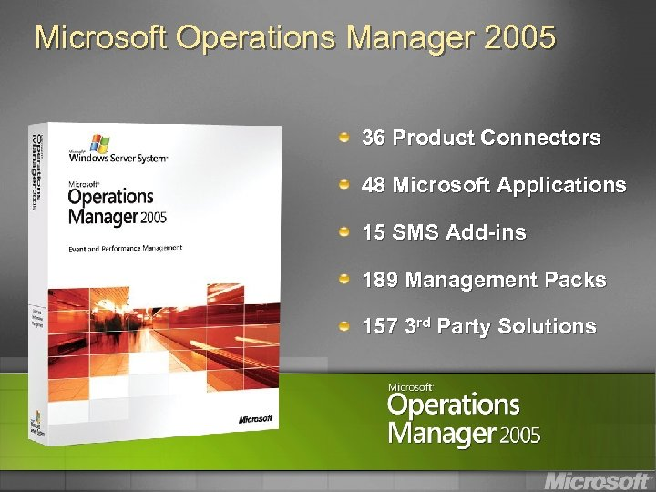 Microsoft Operations Manager 2005 36 Product Connectors 48 Microsoft Applications 15 SMS Add-ins 189
