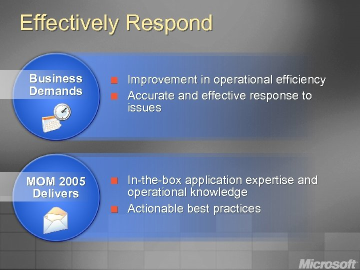 Effectively Respond Business Demands ¢ MOM 2005 Delivers ¢ ¢ ¢ Improvement in operational