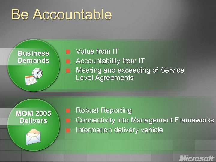 Be Accountable Business Demands ¢ ¢ ¢ MOM 2005 Delivers ¢ ¢ ¢ Value