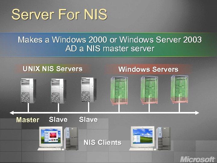 Server For NIS Makes a Windows 2000 or Windows Server 2003 AD a NIS