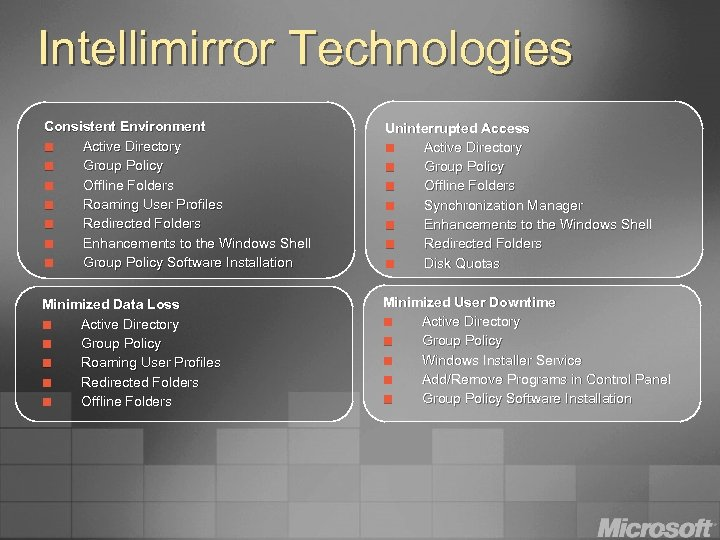 Intellimirror Technologies Consistent Environment ¢ Active Directory ¢ Group Policy ¢ Offline Folders ¢