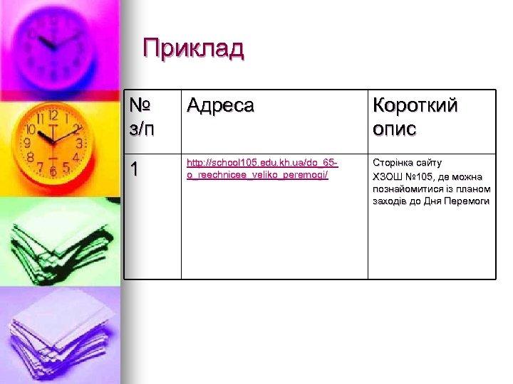 Приклад № з/ п Адреса Короткий опис 1 http: //school 105. edu. kh. ua/do_65