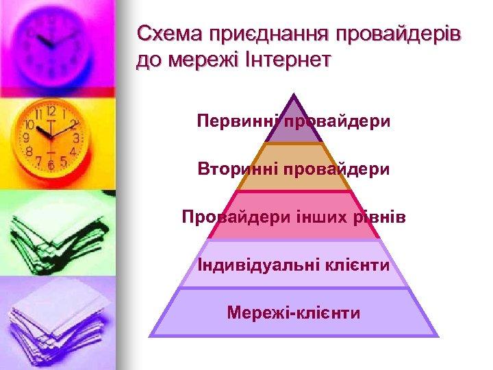 Схема приєднання провайдерів до мережі Інтернет Первинні провайдери Вторинні провайдери Провайдери інших рівнів Індивідуальні