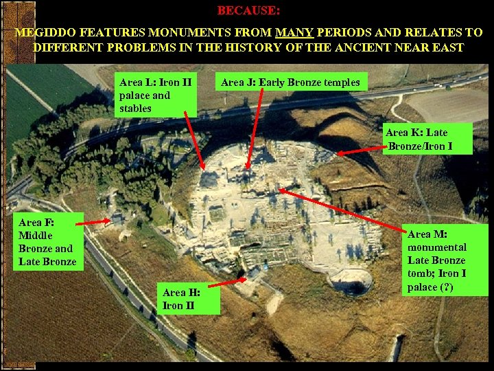 BECAUSE: MEGIDDO FEATURES MONUMENTS FROM MANY PERIODS AND RELATES TO DIFFERENT PROBLEMS IN THE