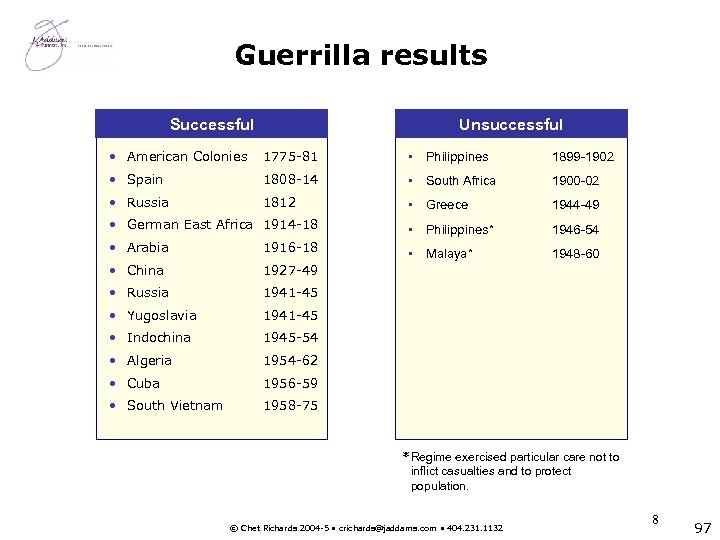 Guerrilla results Successful Unsuccessful • American Colonies 1775 -81 • Philippines 1899 -1902 •