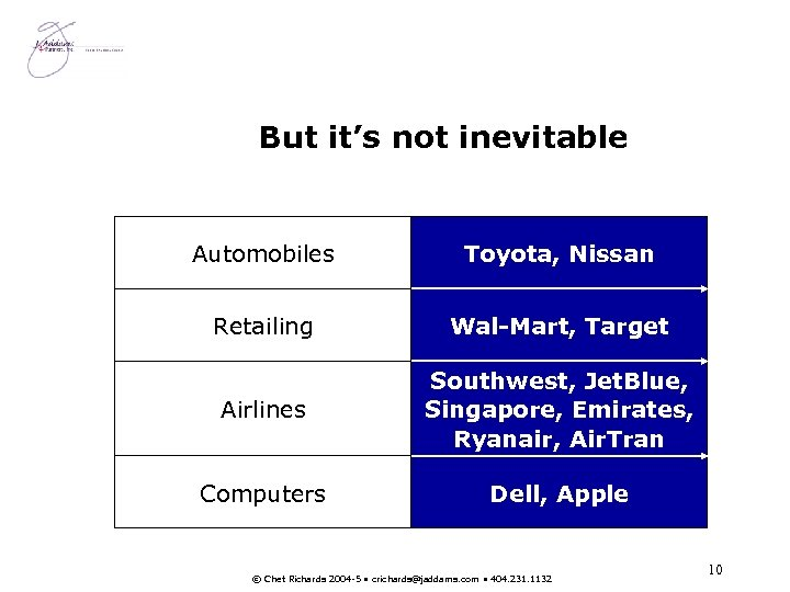But it's not inevitable Automobiles Toyota, Nissan Retailing Wal-Mart, Target Airlines Southwest, Jet. Blue,