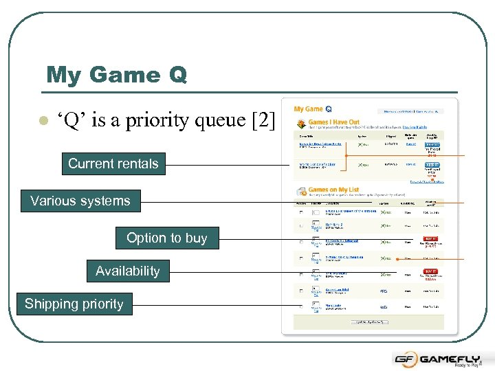 My Game Q l 'Q' is a priority queue [2] Currentals Various systems Option