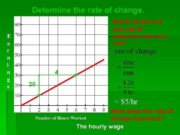 Determine the rate of change. E a r n i n g s Which