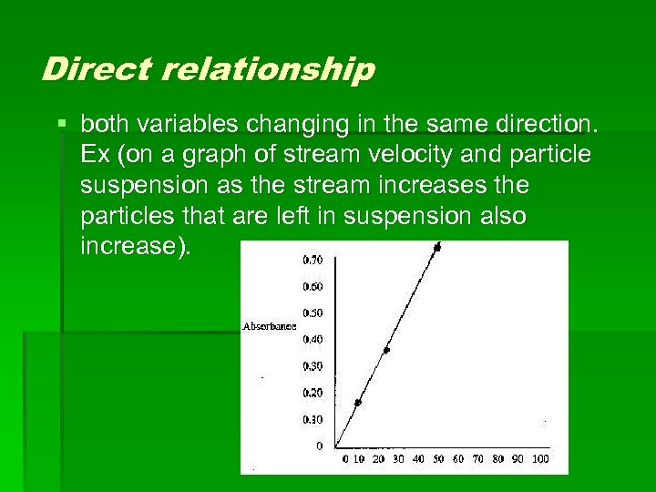 Direct relationship § both variables changing in the same direction. Ex (on a graph