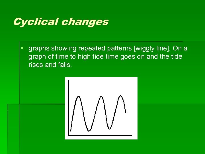 Cyclical changes § graphs showing repeated patterns [wiggly line]. On a graph of time