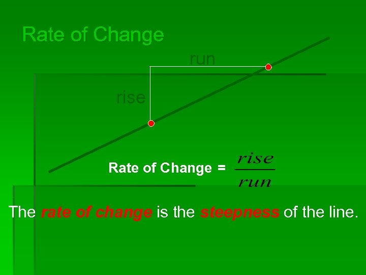 Rate of Change run rise Rate of Change = The rate of change is