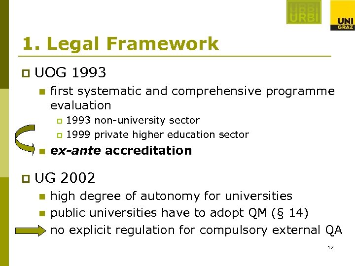 1. Legal Framework p UOG 1993 n first systematic and comprehensive programme evaluation 1993