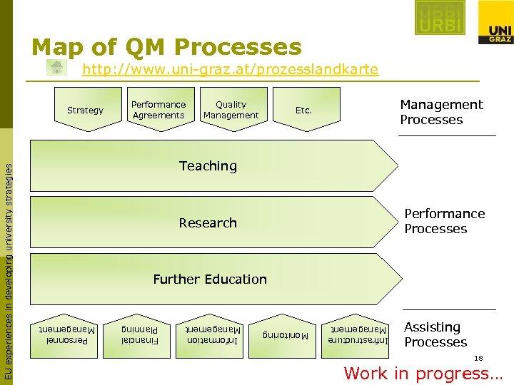 Map of QM Processes http: //www. uni-graz. at/prozesslandkarte Performance Agreements Quality Management Processes Etc.