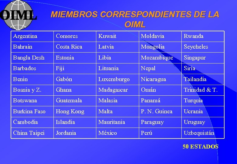 MIEMBROS CORRESPONDIENTES DE LA OIML Argentina Comores Kuwait Moldavia Rwanda Bahrain Costa Rica Latvia