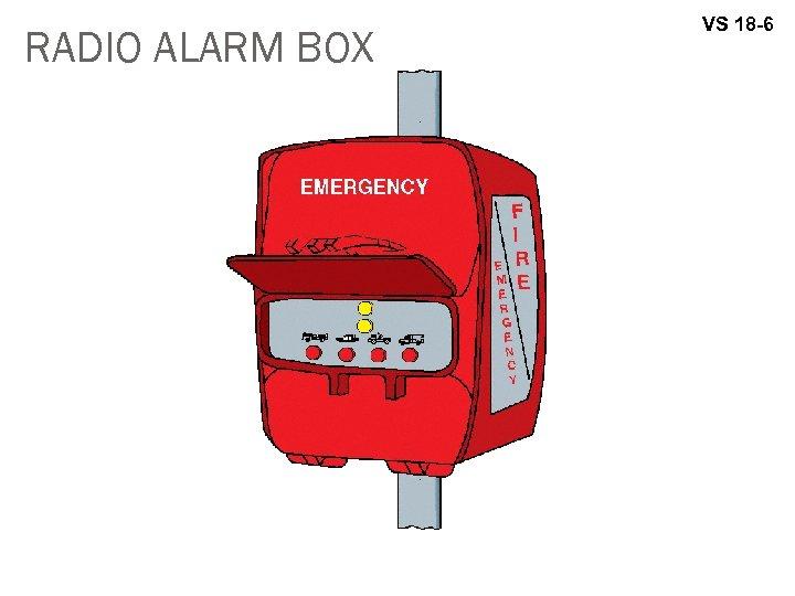 RADIO ALARM BOX VS 18 -6