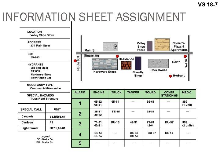 VS 18 -7 INFORMATION SHEET ASSIGNMENT