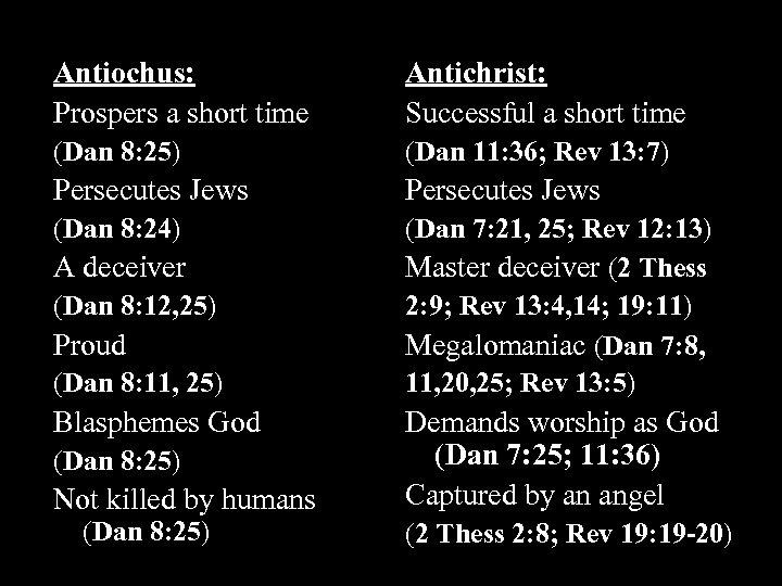 Antiochus: Prospers a short time Antichrist: Successful a short time (Dan 8: 25) (Dan