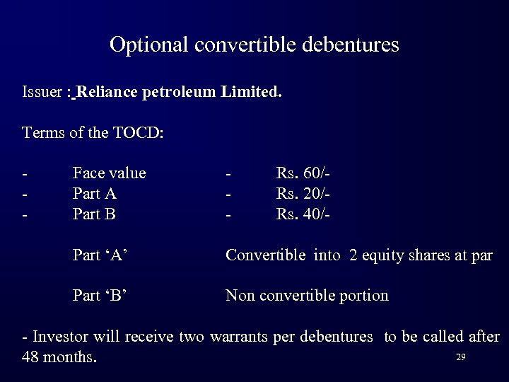 Optional convertible debentures Issuer : Reliance petroleum Limited. Terms of the TOCD: - Face