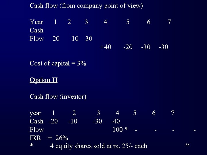 Cash flow (from company point of view) Year Cash Flow 1 3 10 4