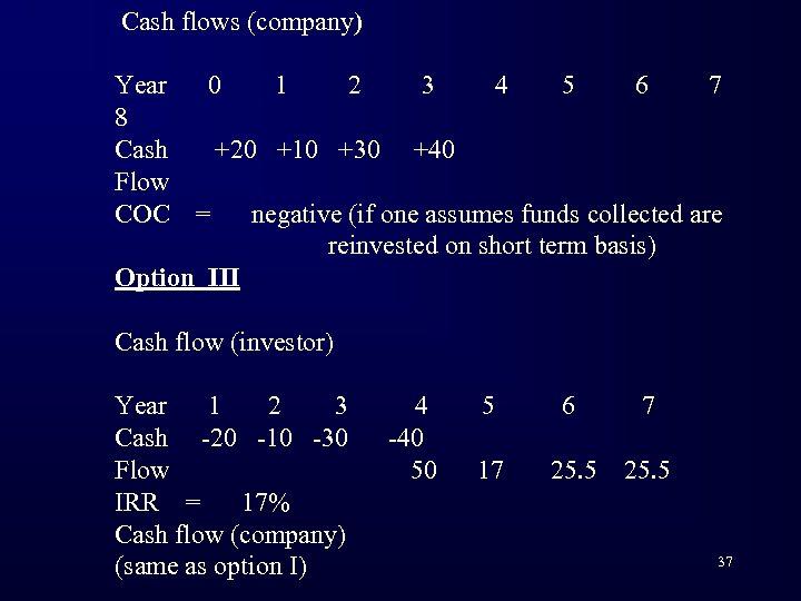 Cash flows (company) Year 0 1 2 3 4 5 6 7 8 Cash