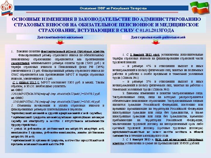 Отделение ПФР по Республике Татарстан ОСНОВНЫЕ ИЗМЕНЕНИЯ В ЗАКОНОДАТЕЛЬСТВЕ ПО АДМИНИСТРИРОВАНИЮ СТРАХОВЫХ ВЗНОСОВ НА