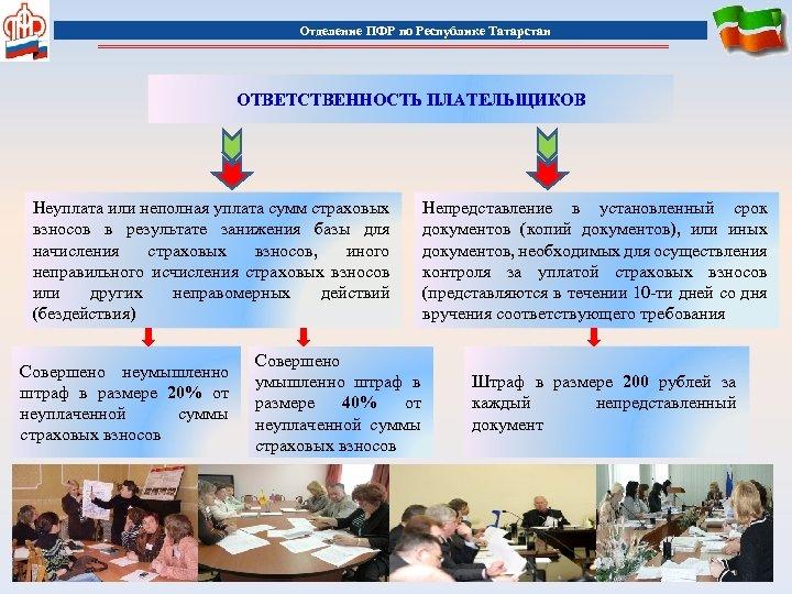 Отделение ПФР по Республике Татарстан ОТВЕТСТВЕННОСТЬ ПЛАТЕЛЬЩИКОВ Неуплата или неполная уплата сумм страховых взносов