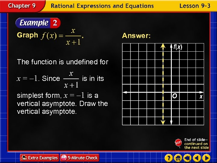 Graph Answer: The function is undefined for x = – 1. Since is in