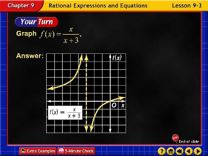 Graph Answer: