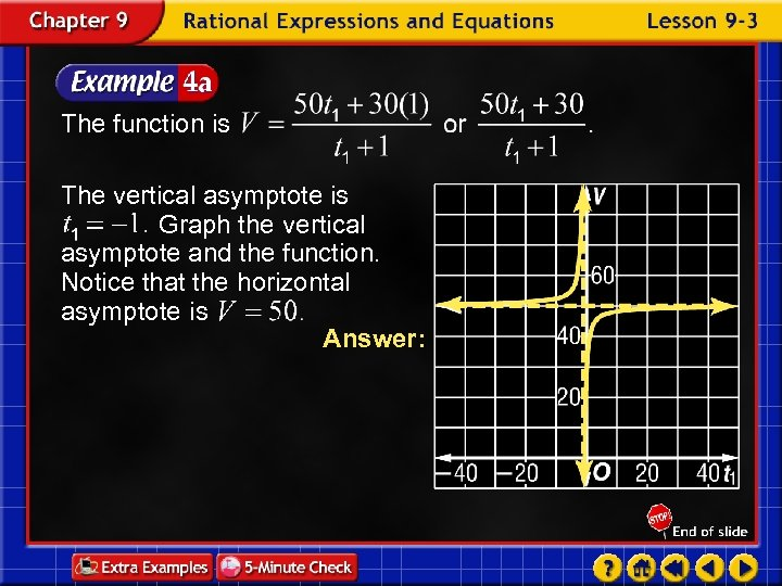 The function is The vertical asymptote is Graph the vertical asymptote and the function.