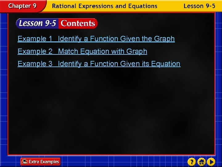 Example 1 Identify a Function Given the Graph Example 2 Match Equation with Graph