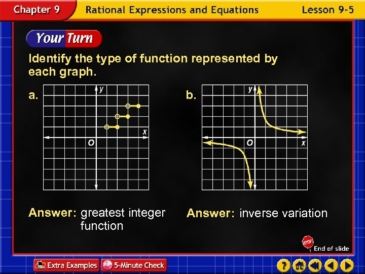 Identify the type of function represented by each graph. a. b. Answer: greatest integer