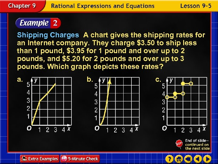 Shipping Charges A chart gives the shipping rates for an Internet company. They charge