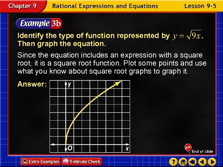 Identify the type of function represented by Then graph the equation. Since the equation