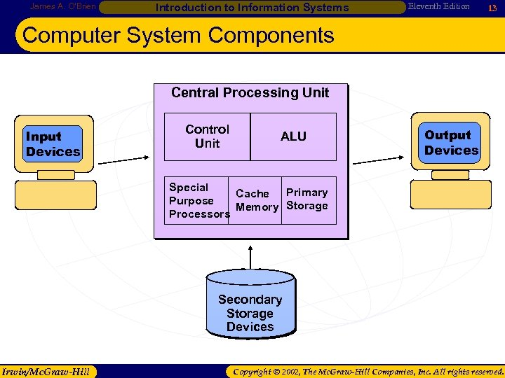 James A. O'Brien Introduction to Information Systems Eleventh Edition 13 Computer System Components Central