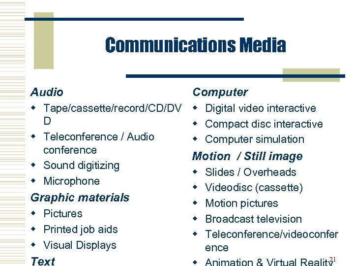 Communications Media Audio Computer w Tape/cassette/record/CD/DV D w Teleconference / Audio conference w Sound