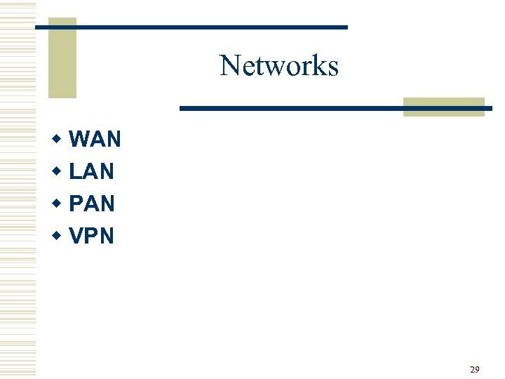 Networks w WAN w LAN w PAN w VPN 29