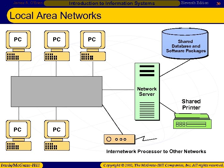Introduction to Information Systems James A. O'Brien Eleventh Edition 30 Local Area Networks PC