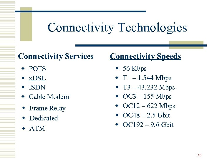 Connectivity Technologies Connectivity Services w w POTS x. DSL ISDN Cable Modem w Frame