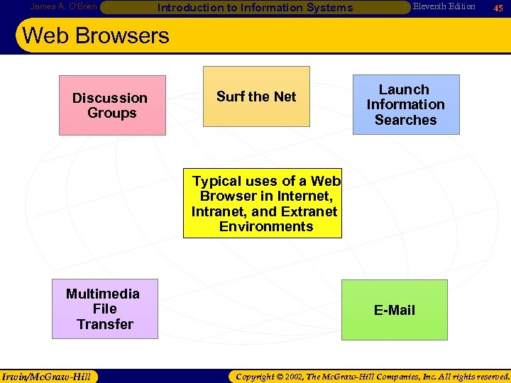 James A. O'Brien Introduction to Information Systems Eleventh Edition 45 Web Browsers Discussion Groups