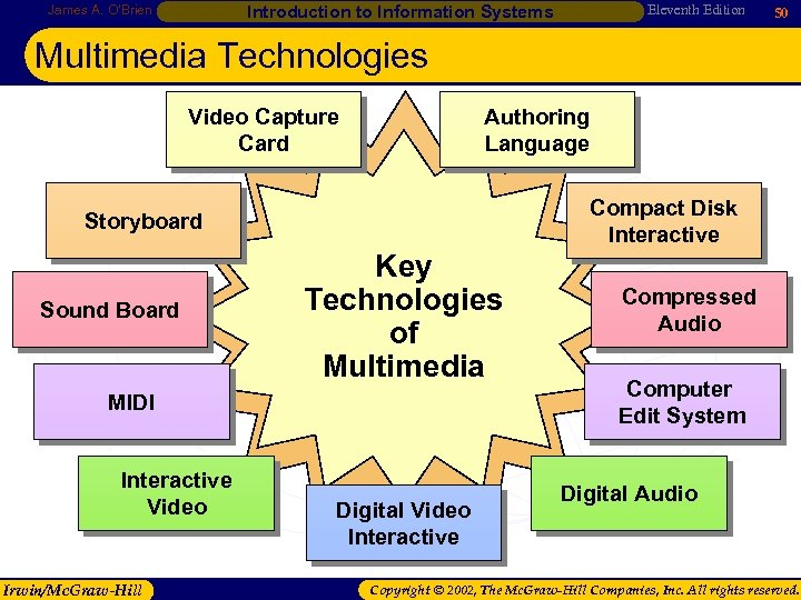 Eleventh Edition Introduction to Information Systems James A. O'Brien 50 Multimedia Technologies Video Capture