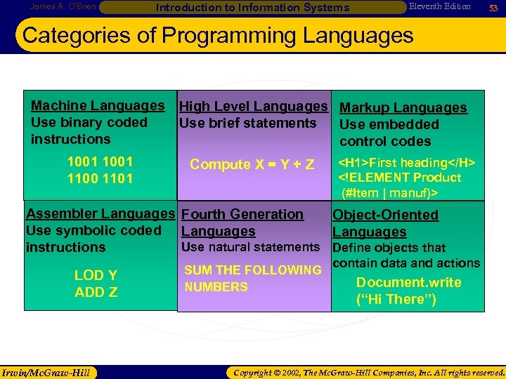 James A. O'Brien Introduction to Information Systems Eleventh Edition 53 Categories of Programming Languages