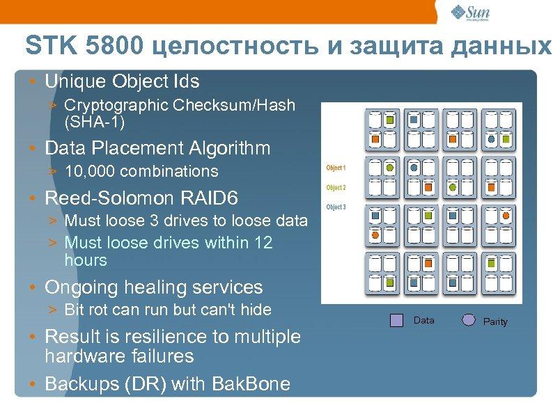 STK 5800 целостность и защита данных • Unique Object Ids > Cryptographic Checksum/Hash (SHA-1)