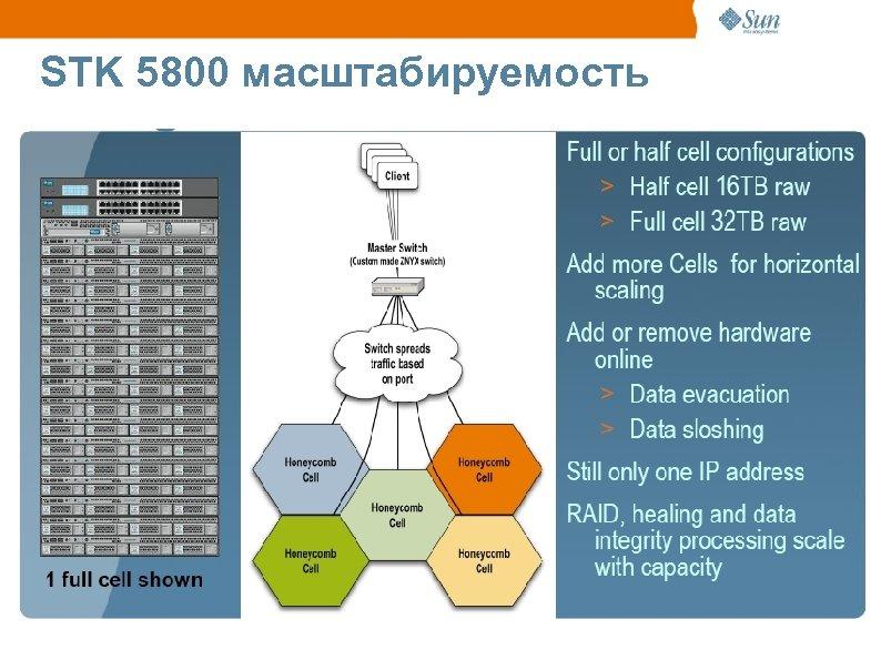 STK 5800 масштабируемость