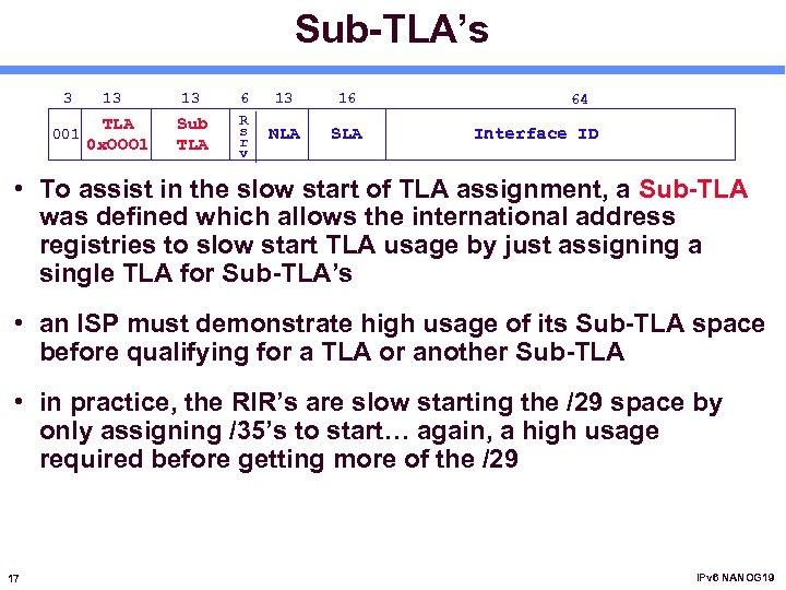 Sub-TLA's 3 001 13 TLA 0 x. OOO 1 13 Sub TLA 6 R