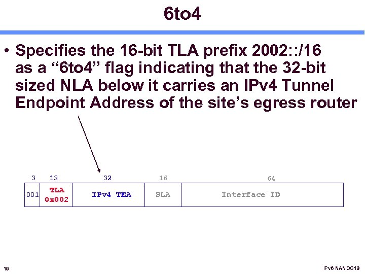 6 to 4 • Specifies the 16 -bit TLA prefix 2002: : /16 as