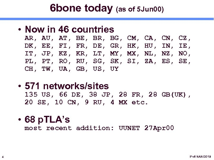 6 bone today (as of 5 Jun 00) • Now in 46 countries AR,