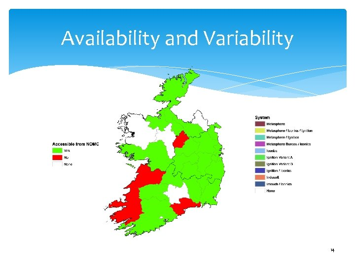 Availability and Variability 14