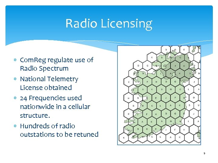 Radio Licensing Com. Reg regulate use of Radio Spectrum National Telemetry License obtained 24