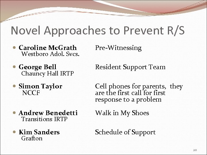 Novel Approaches to Prevent R/S Caroline Mc. Grath Pre-Witnessing George Bell Resident Support Team